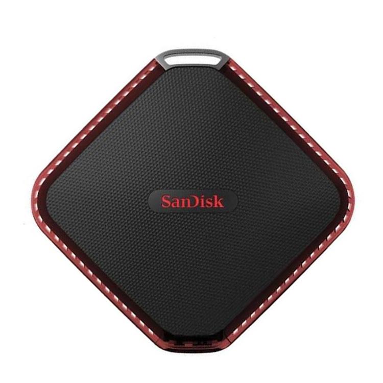 Sandisk510 - Meine Ausrüstung